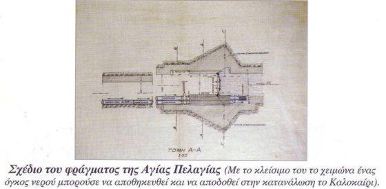 Römisches Aquädukt von Korfu von Tasos Katsaros, Seite-8