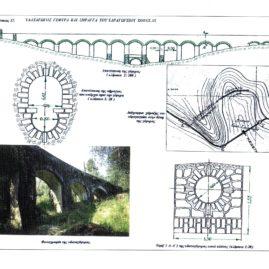 Verbesserungen im Wasserwerk des Kommissars Adam - Pipelines Route