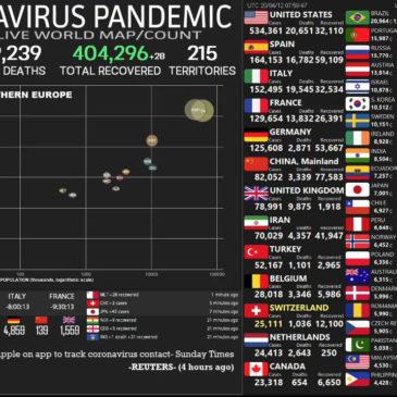 Coronavirus Live Stream und aktuelle Nachrichten