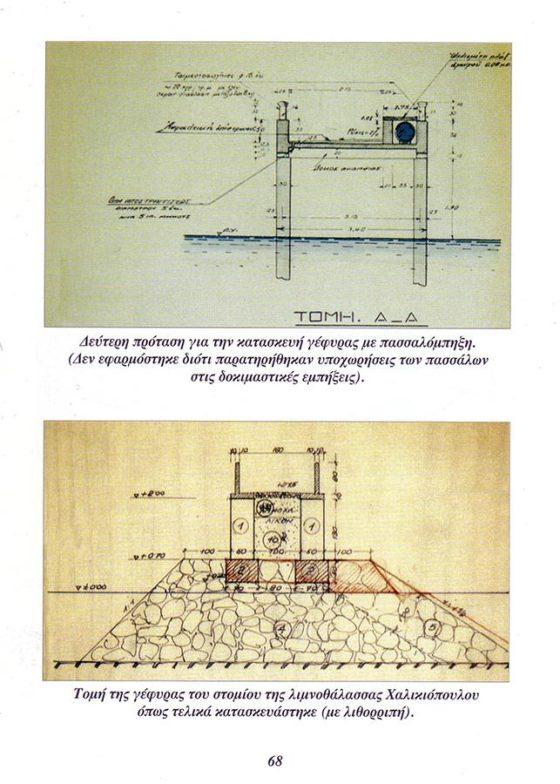 Ρωμαϊκό υδραγωγείο Κέρκυρας. βιβλίο του Τάσου Κατσαρού,σελίδα-46